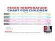 Fever Temperature Chart for Children