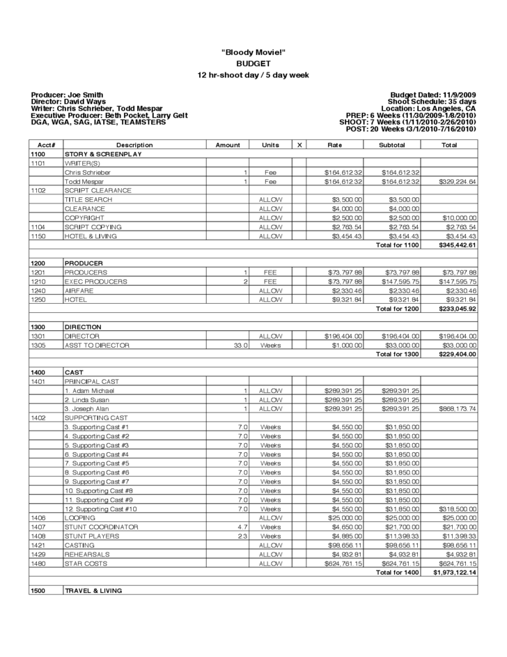 Quick Film Budget Form Free Download