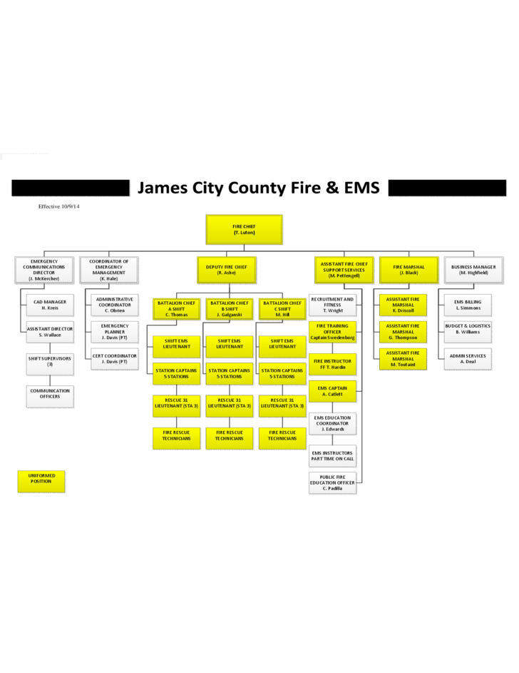 Fire Department Organizational Chart Virginia Free Download