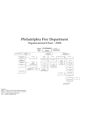 Fire Department Organization - Philadelphia, Pennsylvania Free Download