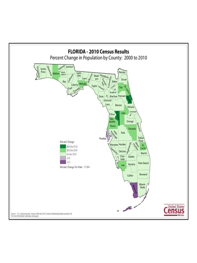Florida Map Template  Free Templates In PDF Word Excel Download - Florida county map with population