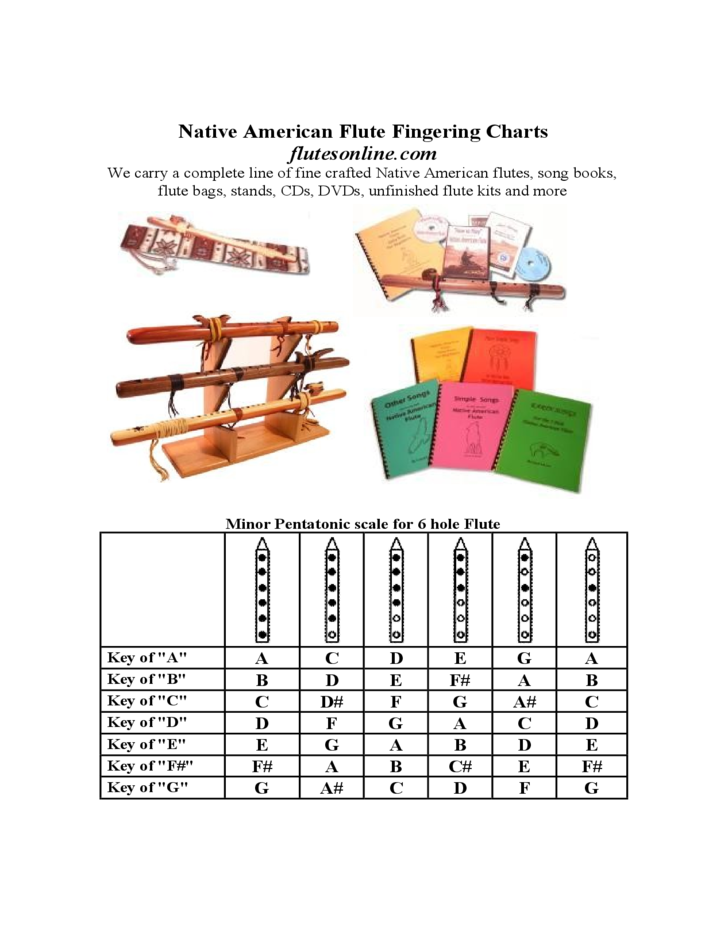 Native American Flute Fingering Charts Free Download