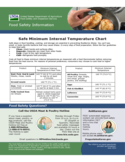Safe Minimum Internal Temperature Chart - United States Free Download
