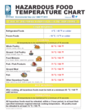 Hazardous Food Temperature Chart Free Download