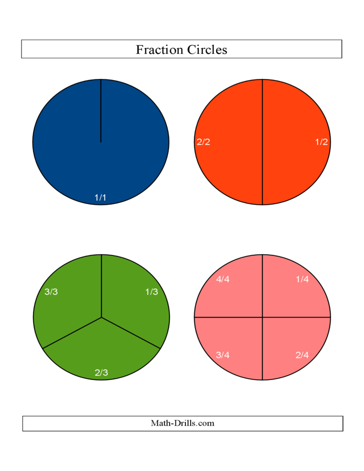 math worksheet : color fraction circles with labels small  all free download : Fraction Circle Worksheets