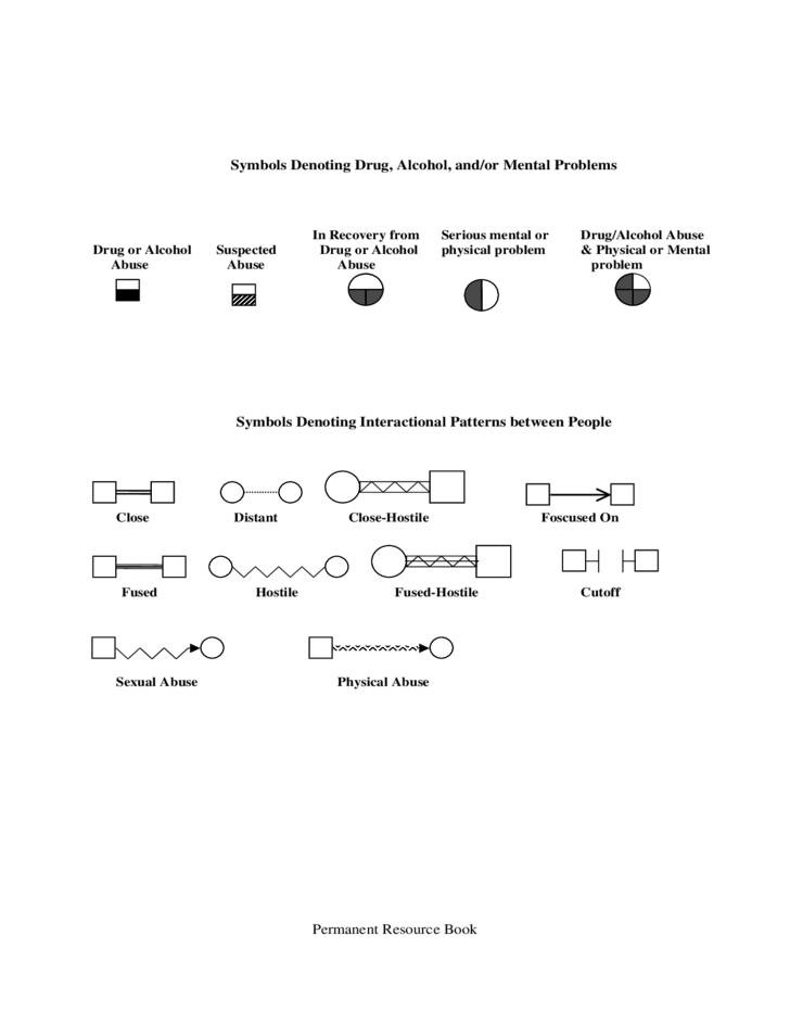 2 basic genogram symbols template