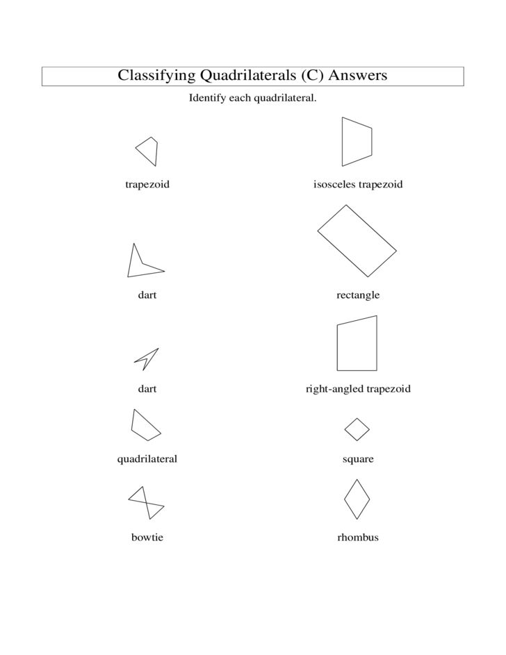 Types Of Quadrilaterals Worksheet Pdf Also Worksheet Periodic Trends ...
