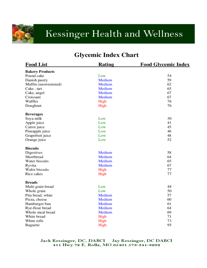 sample glycemic index chart free download