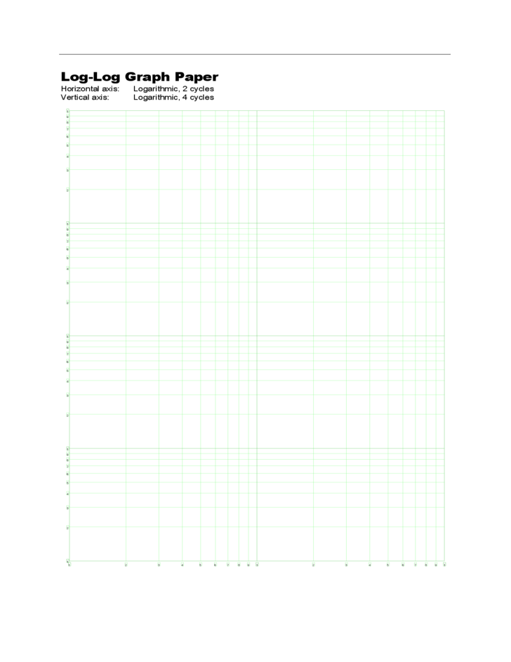 Log Log Graph Paper with Axis