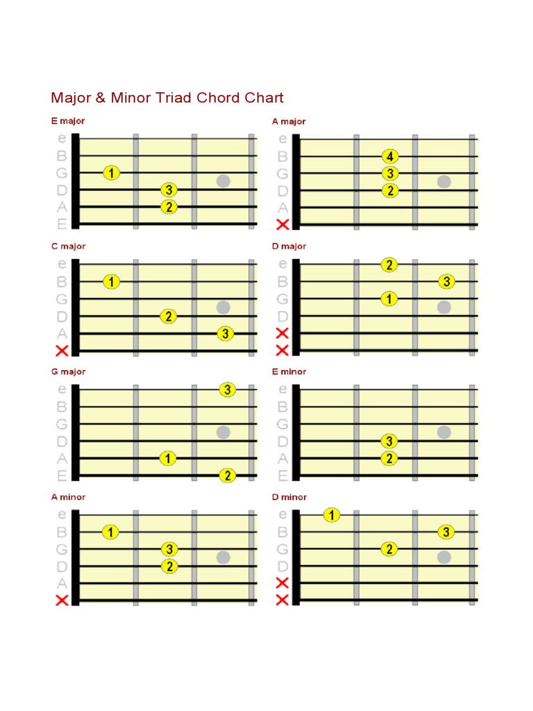 Guitar Chord Chart Template 3 Free Templates In Pdf Word Excel