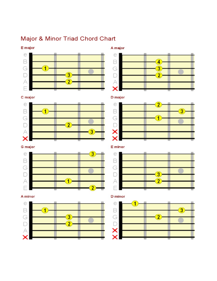 how to make gravy guitar chords
