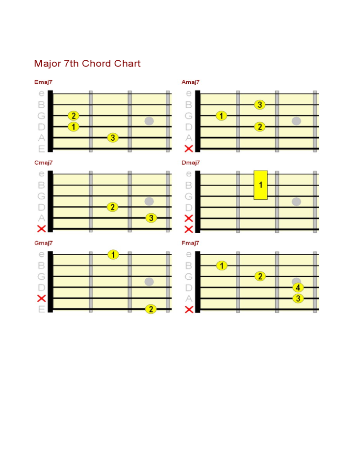 Beginner Guitar Chord Chart Free Download