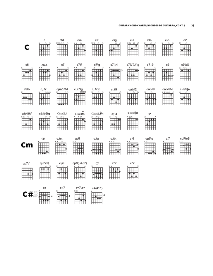 C9 Guitar Chord Choice Image - piano chord chart with finger positions