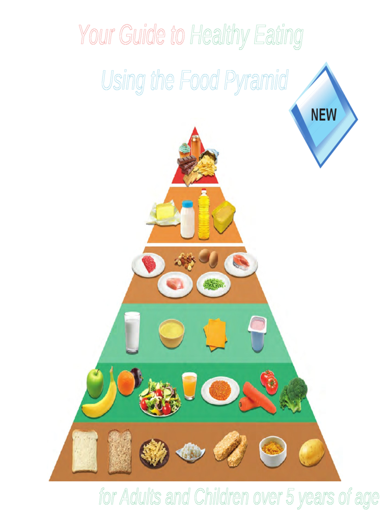 Your Guide to Healthy Eating Using the Food Pyramid