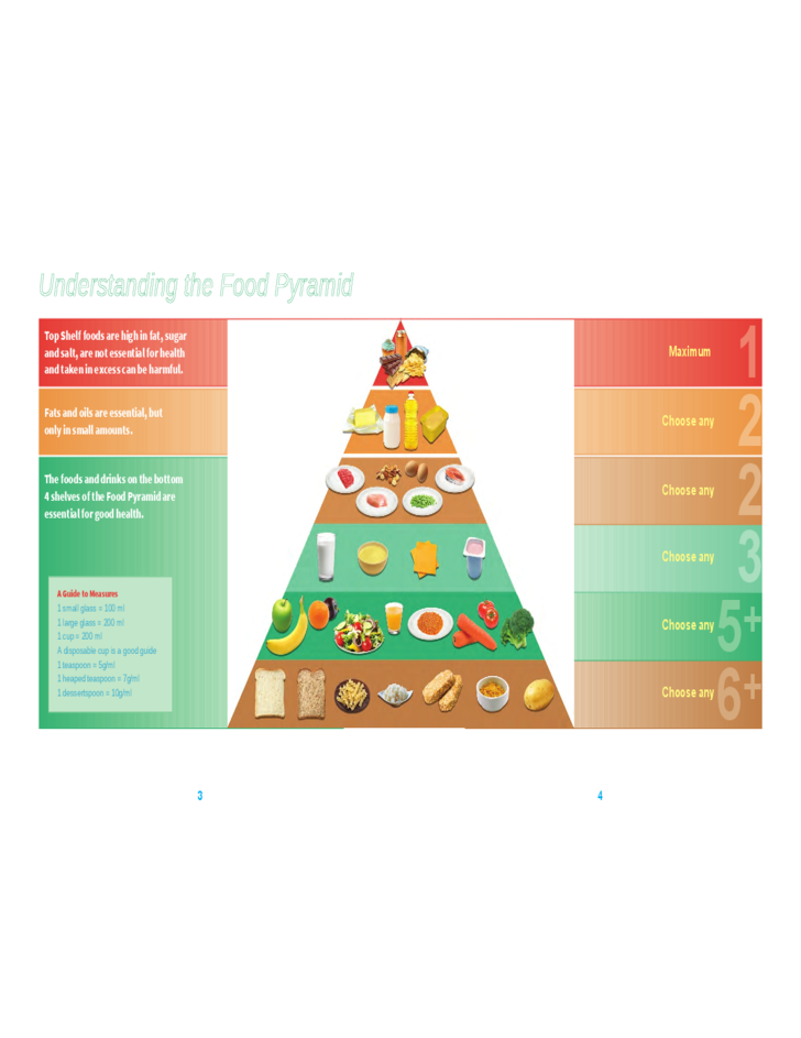 your guide to healthy eating using the food pyramid free download