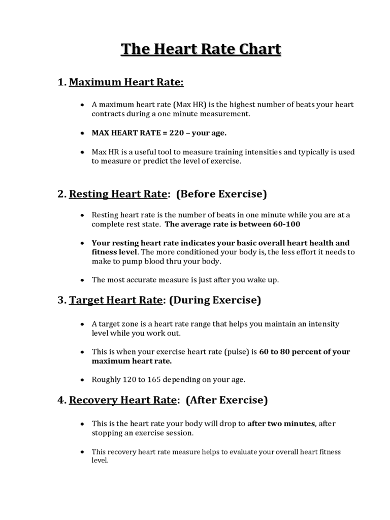 Simple Heart Rate Chart