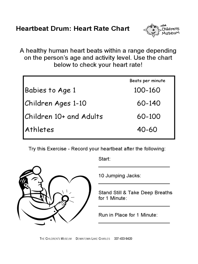 Sample Heart Rate Chart