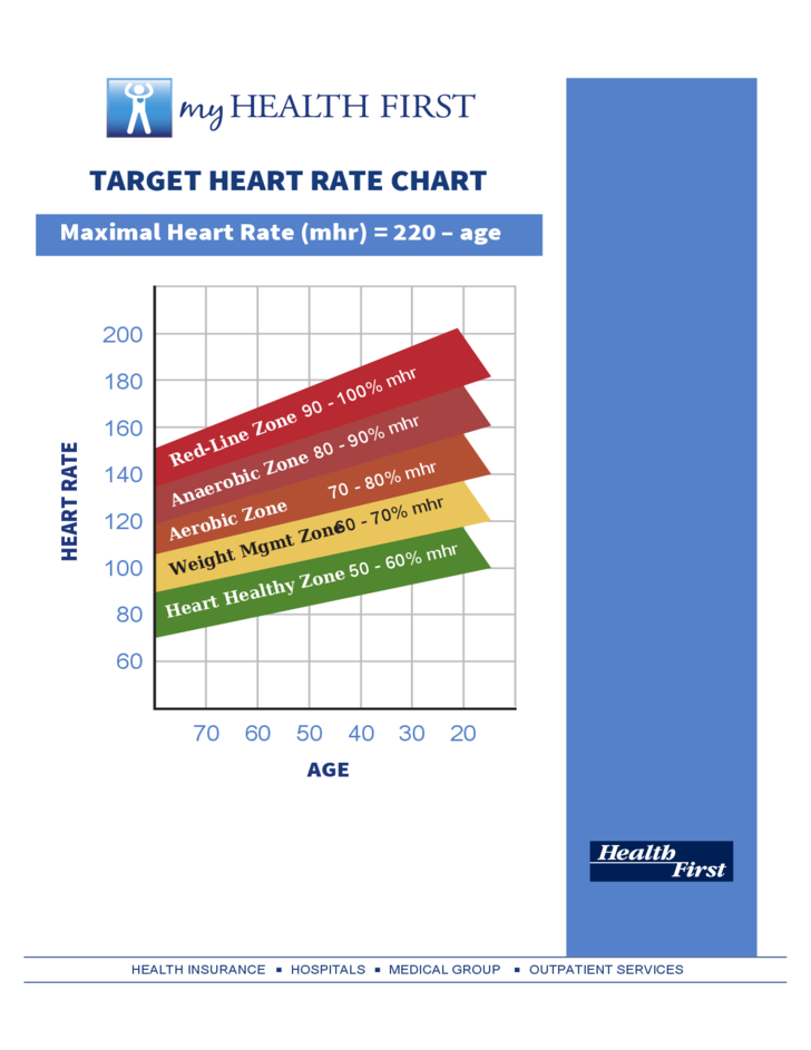 Target Heart Rate Chart Free Download