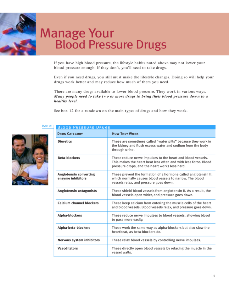 Types of drugs used to control blood pressure