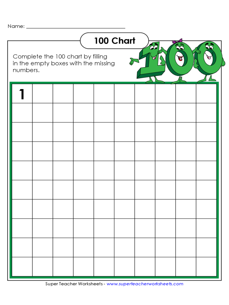 Blank Hundred Filling Chart Free Download
