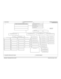 Incident Organization Chart Free Download