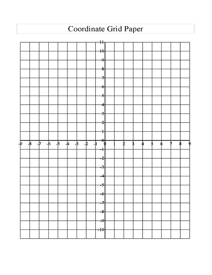 scatter plot and lines of best fit worksheet