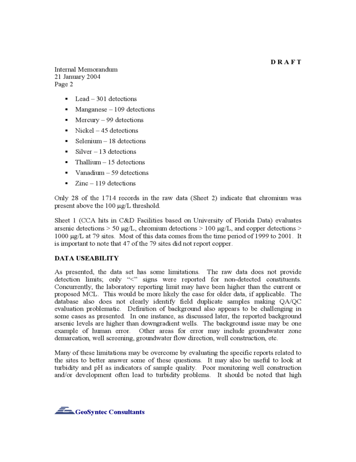 draft internal memorandum free download