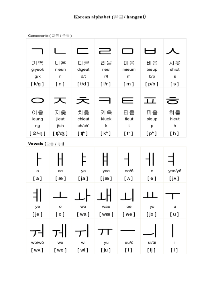 Korean Alphabet Chart - 5 Free Templates in PDF, Word, Excel Download