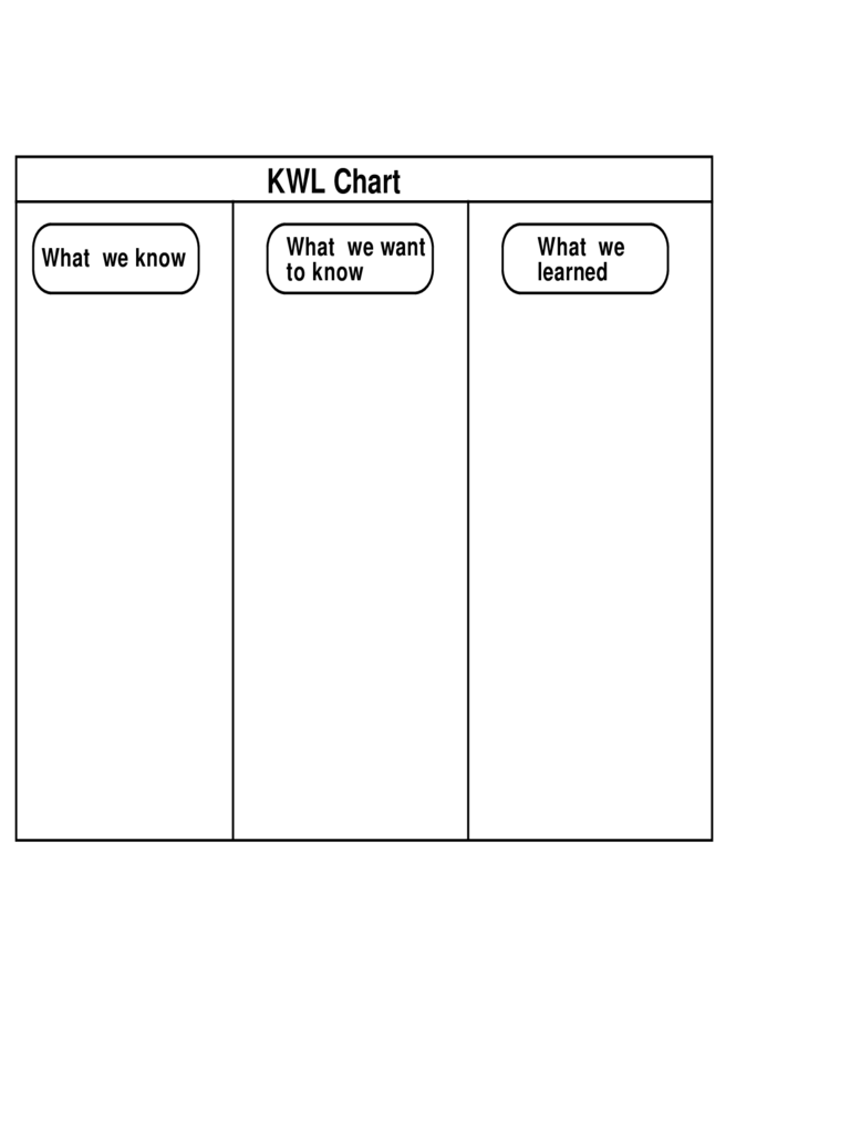 Kwl chart 3 free templates in pdf word excel download blank kwl chart pronofoot35fo Image collections