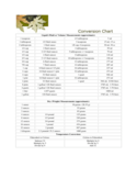 Liquid Measurements Conversion Chart Free Download
