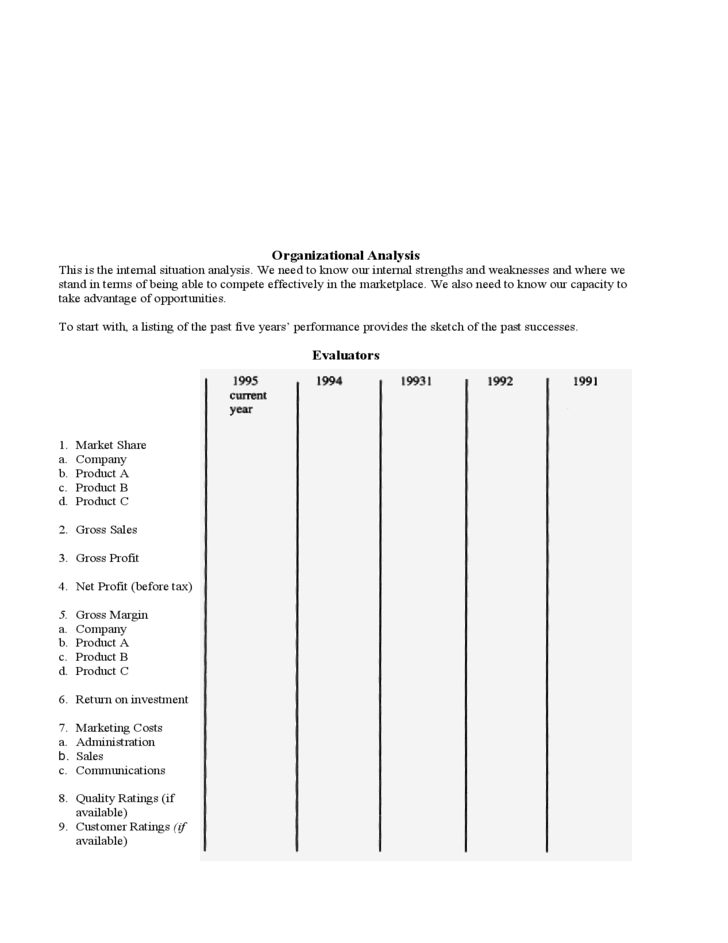 an analysis of the market garden strategy Mission command analysis: mg roy urquhart - battle of arnhem avc3 class 14-001 19 december 2013 on 15 september 1944, just two days prior to commencing operation market garden, mg robert 'roy' urquhart, commanding general of the 1st british airborne division, was at relative ease, even managing to play one last round of golf prior to the.