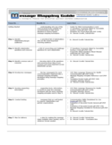Message Mapping Reference Card Free Download