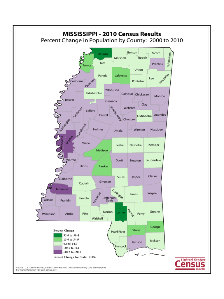 Mississippi County Population Change Map