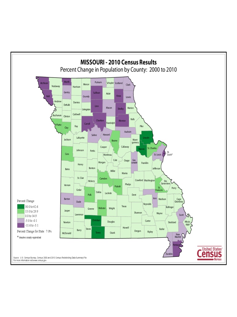 Missouri County Population Change Map