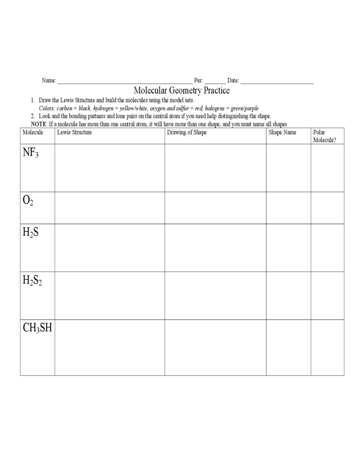 molecular geometry practice chart free download
