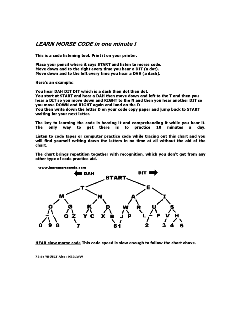 Morse Code Alphabet Chart 8 Free Templates in PDF Word Excel – Sample Morse Code Chart