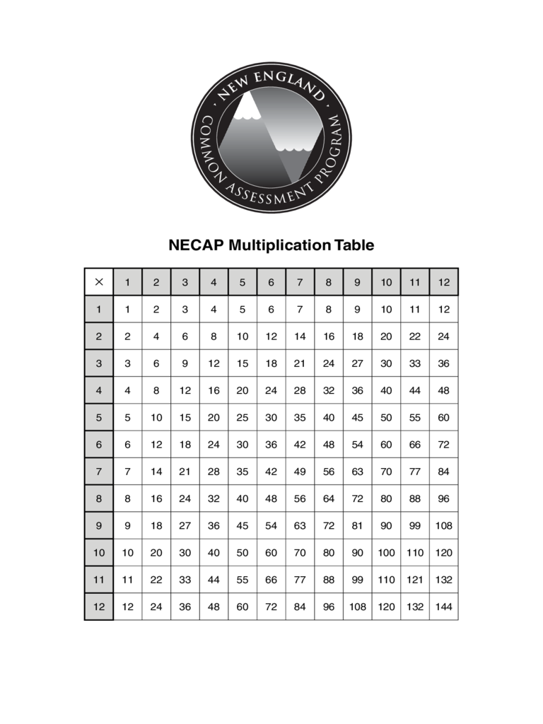 Basic Multiplication Table Free Download