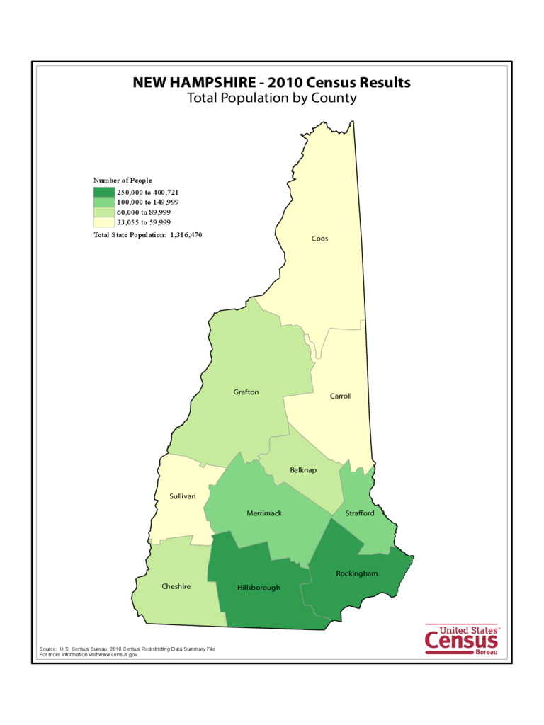 New Hampshire County Population Map
