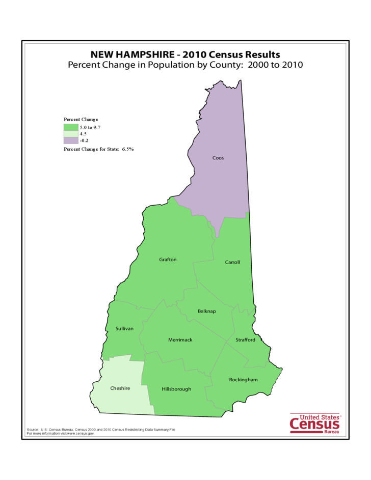 new hampshire county population change map free download