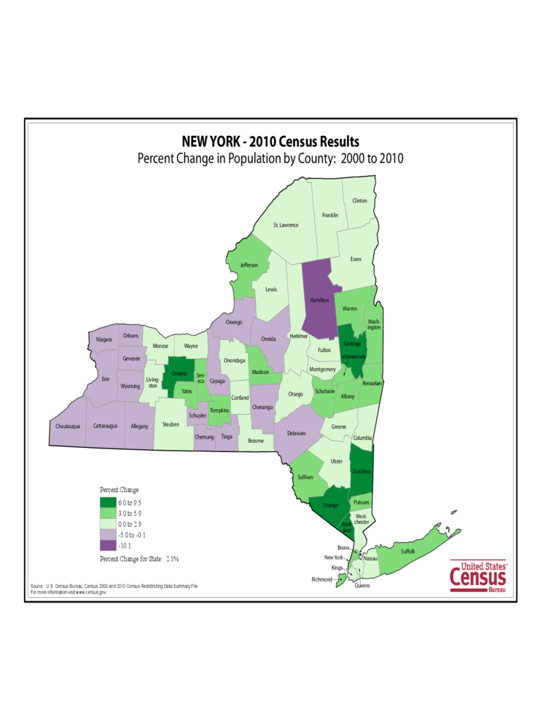 New York County Population Change Map