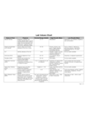 Sample Lab Values Chart Free Download