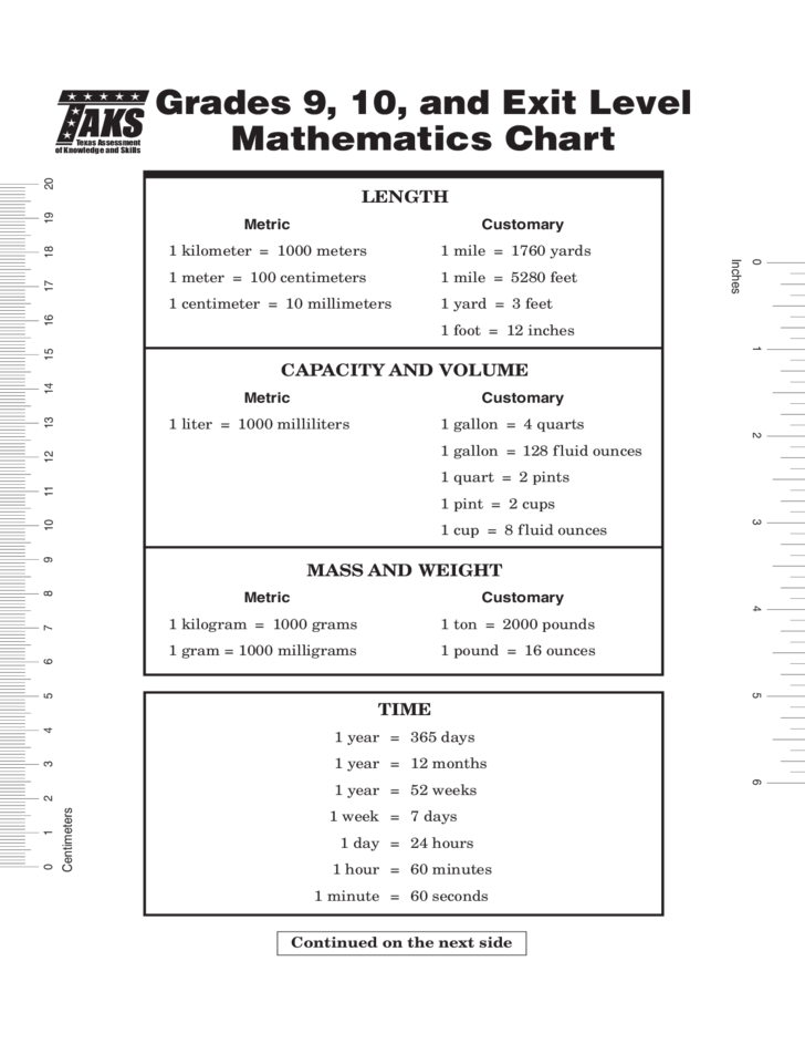 1 Year 12 Months 52 Weeks 365 Days Quotes: Sample Mathematics Chart Free Download