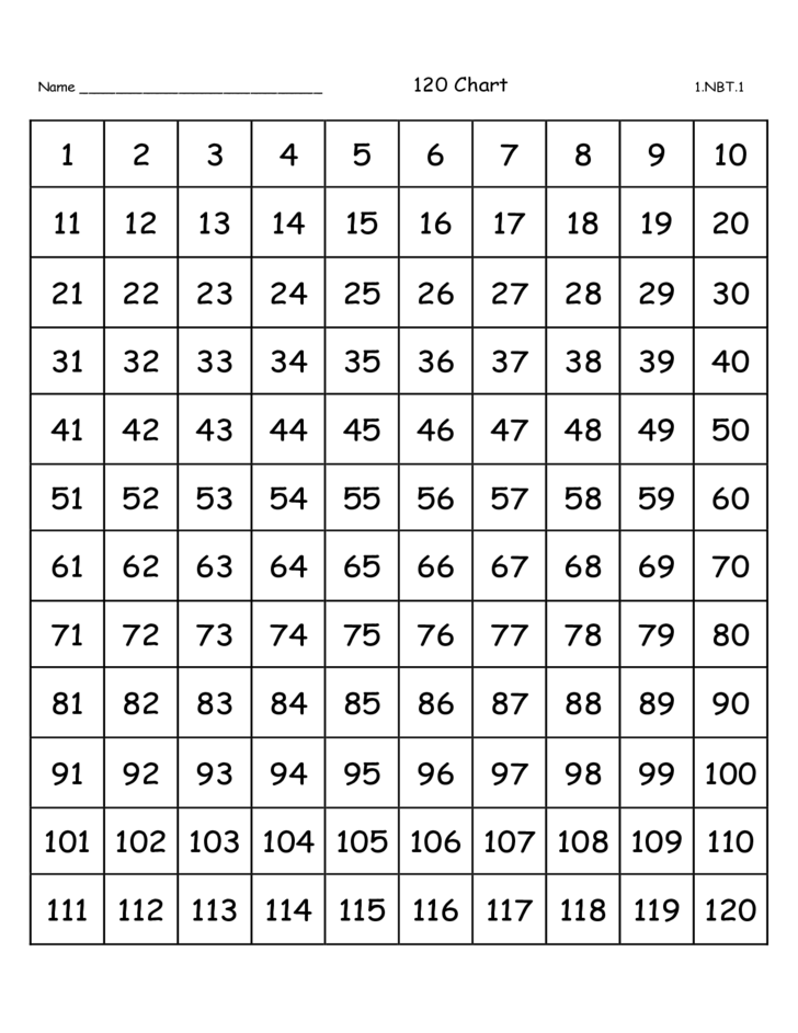 Number Writing Practice Chart Free Download
