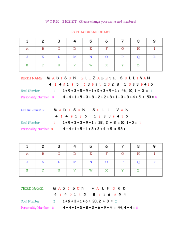 numerology calculation sheet chart free download