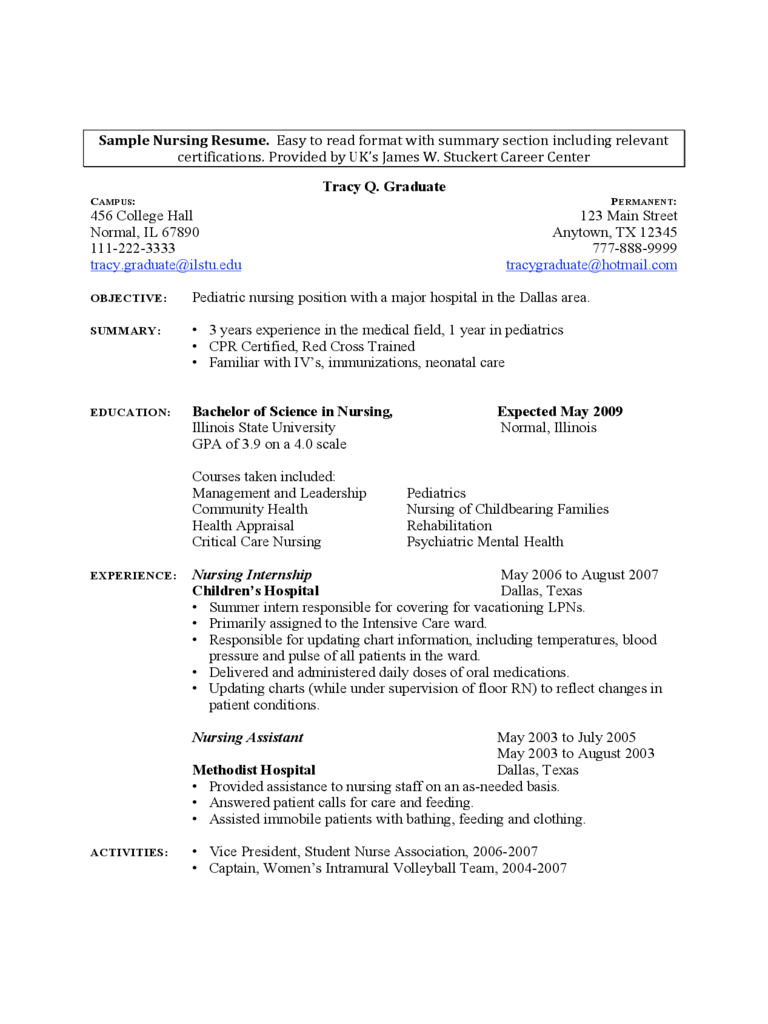 pediatric nursing resume 1000