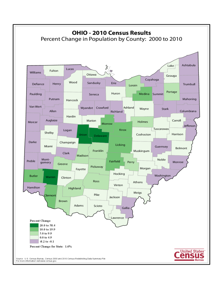 Ohio County Population Change Map Free Download