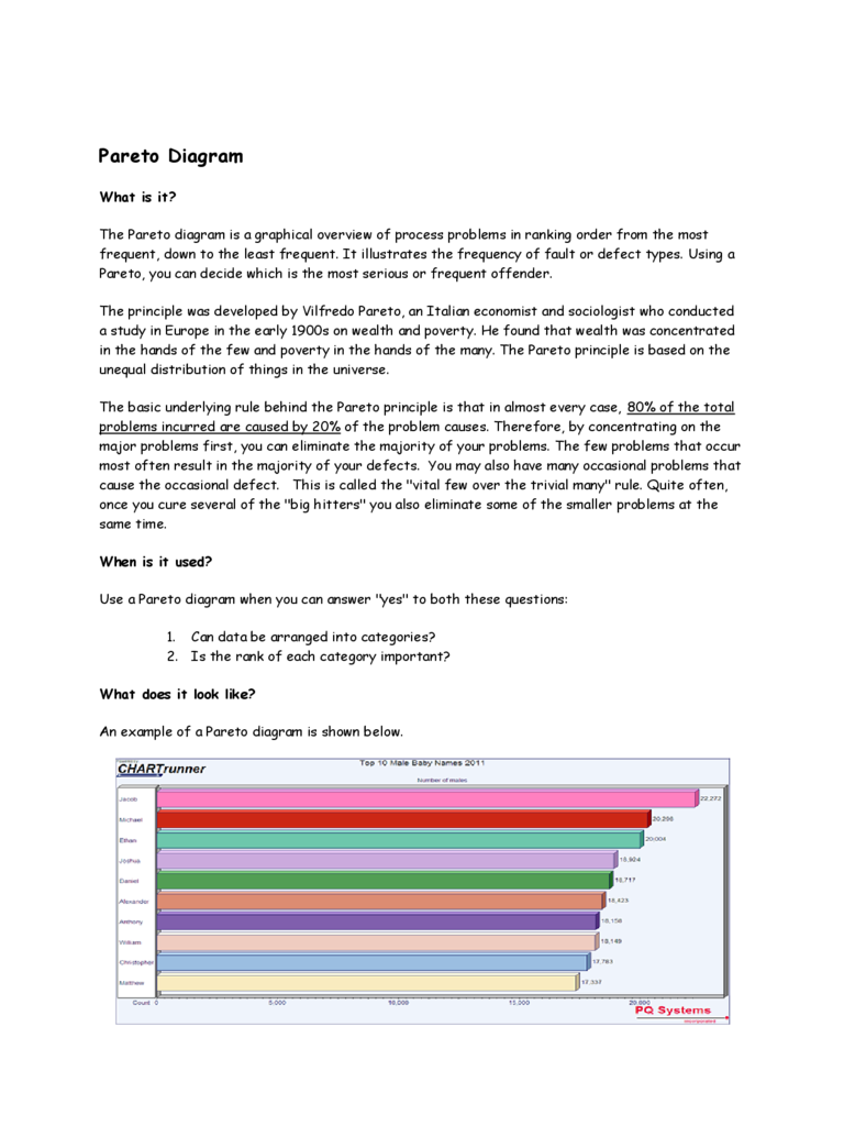 Pareto chart template download spotnature pareto chart template download nvjuhfo Choice Image