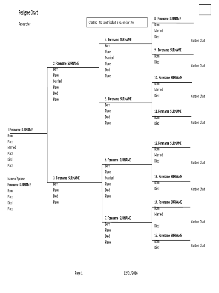 Standard Pedigree Chart Free Download