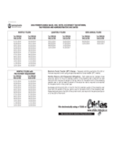 REV-819 - 2016 PA Sales, Use, Hotel Occupancy Tax Returns, Periods and Administrative Due Dates