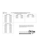 REV-819 - 2011 PA Sales, Use, Hotel Occupancy Tax Returns, Periods and Administrative Due Dates